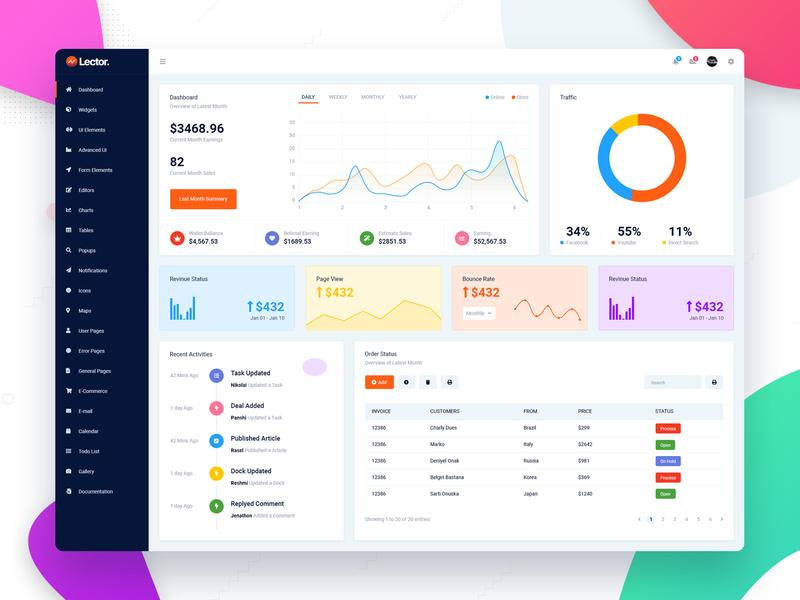 Lector Admin Dashboard Template task tables sidebar desktop ux color clean design typography menu ui sales report chart analytics statistics dashboard admin
