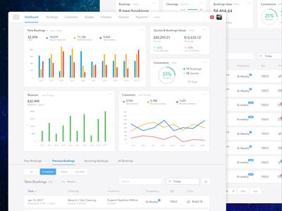 Dashboard - Cleaning Service CRM dashboard flat web graph statistics reports admin panel admin