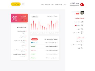 Hamyar Academy dashboard admin design admin panel admin dashboard design dashboad ux ui