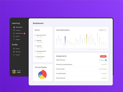Online Learning Dashboard chart dashboard design dashboard ui dashboad learning management system learning platform learning sketch design ux ui