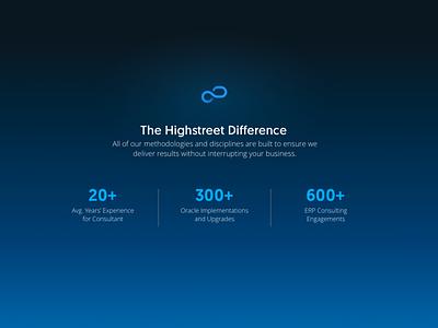 Highstreet IT Website Design it tech homepage website brand design modern logo