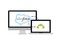 SurveyMonkey Salesforce Integration