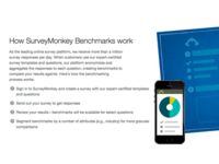 SurveyMonkey Benchmarks