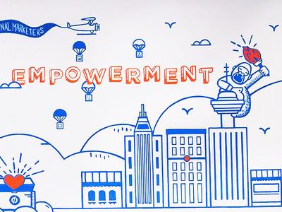 Unbounce Core Values Mural marketing heart monkey typography vancouver illustrator illustration art values office brand mural