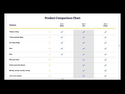 Responsive product comparison chart
