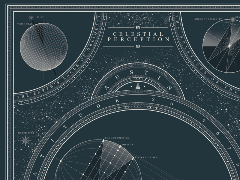 Celestial Perception austin light sun vintage solar celestial space type texas design illustration