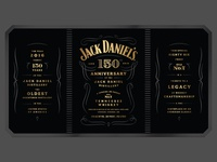 Jack Daniels 150th Anniversary (Full Label)