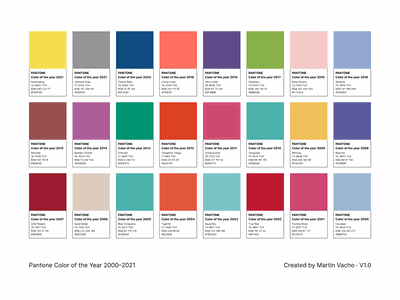 Pantone Color of the Year 2000-2021 in Figma 2021 2000 rgb hex hexcode figma free coloroftheyear colors color pantone