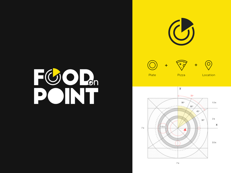 Food on Point - Logo wordmark branding creative idea typography logomark brand identity logo construction illustration restaurant branding logo identity design