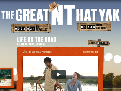 Hat Yak website ui textures wood typography share buttons video tourism