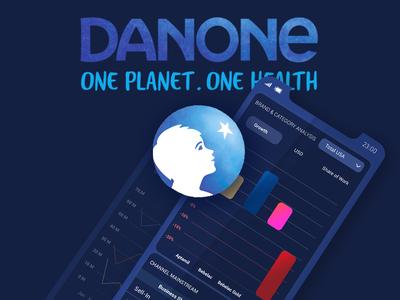 Danone Sales management Analysis APP ui designer ux design ux  ui ui.