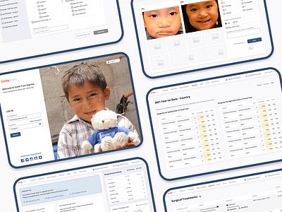 Smile Train software development agile development sql jquery health analytics dashboad website ux web healthtech design