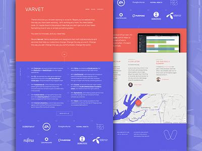 Varvet gridnik lettera sweden gothenburg studio developers brand identity varvet