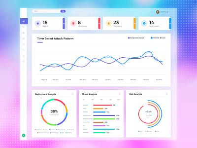 Cyber Security App (Dashboard) minimal charts graohic admin portal designs web dashboad analytics metrics ux ui