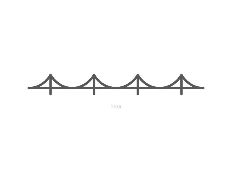 San Francisco – Oakland Bay Bridge steph curry golden state warriors simple bay area sf bay bridge
