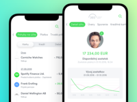 Codename: Banking re-imagined