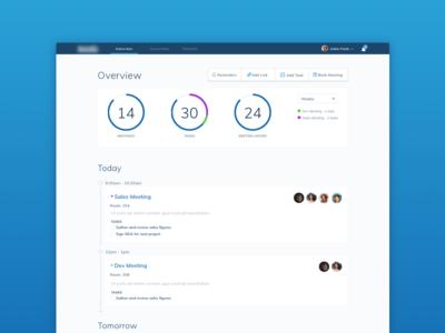 Meeting Timeline Dashboard