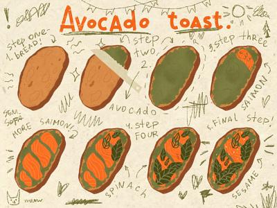 avocado toast recipe иллюстрация design background character girl character book illustration illustration animation арт food рецепт меню illustration