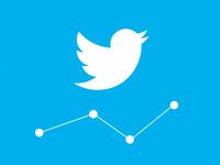 Twitter Stock Value
