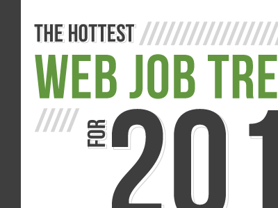 The hottest web job trends for 2012