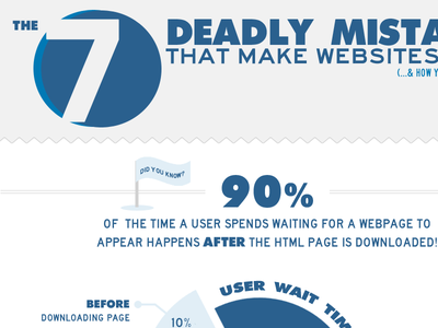 [Infographic] 7 Deadly Mistakes That Make Websites Slow infographic wpo web performance website performance optimization website performance
