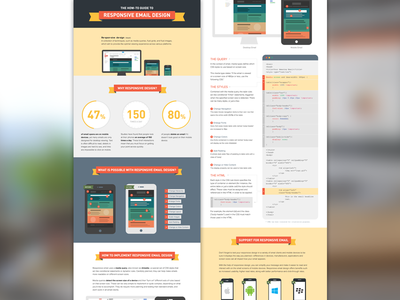 [Infographic] Responsive Email Design