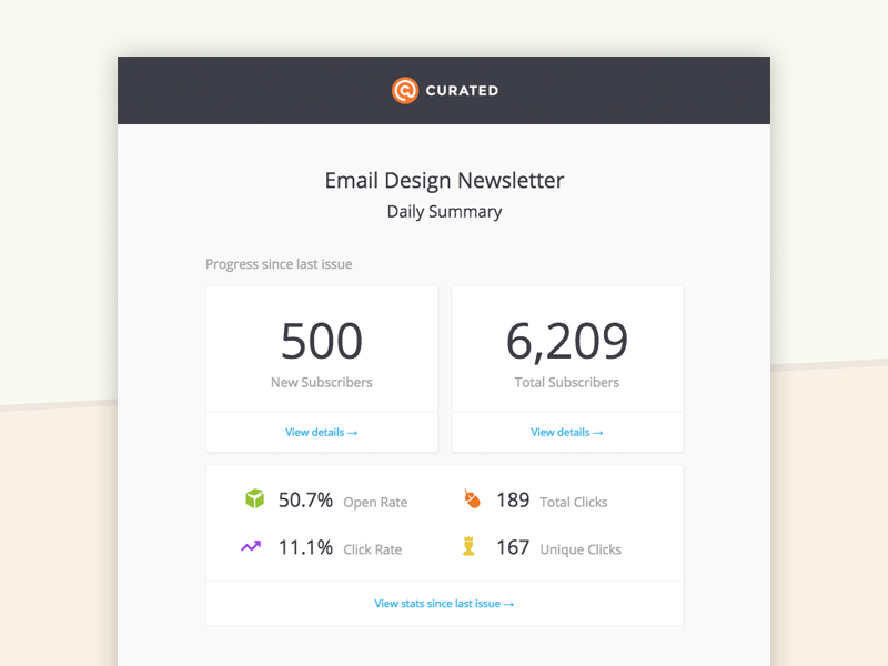 [Email] Curated Daily Summary html email email development email design newsletter email newsletter email curated