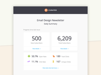 [Email] Curated Daily Summary