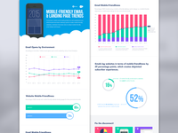 [Infographic] 2015 Mobile-Friendly Email & Landing Page Trends