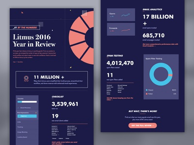 [Email] Litmus 2016 Review year in review newsletters email newsletters email development email design html email email litmus