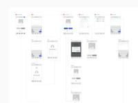 eCommerce App Wireflow