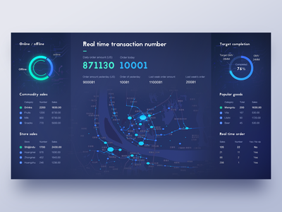 Data screen Demo