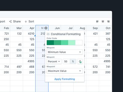 Conditional Formatting product design product web app big data data visualization dataviz data design data table data table