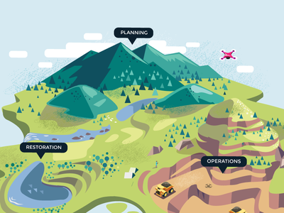 Mining with Drones colourful visual illustration infographics operation planning drone mining forest isometric