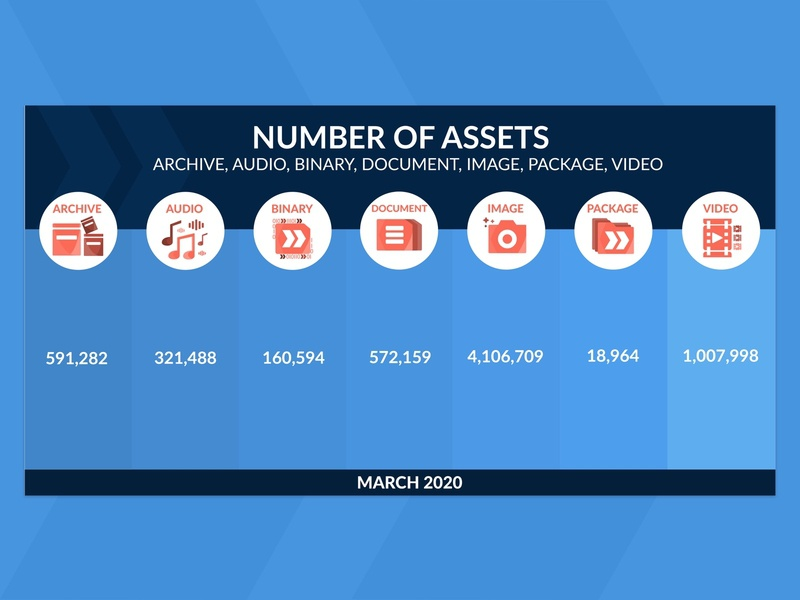 Runner App Assets Infographics