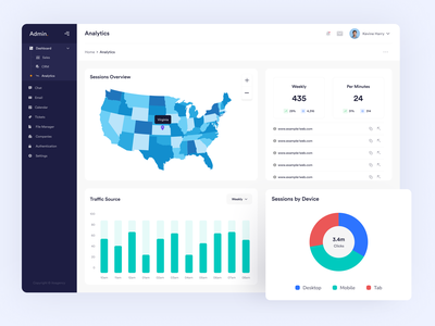 Admin Panel Analytics Dashboard web app product saas app web platform admin dashboard product design analytics ui ux sales dashboard payments sales statistic dashboard report overview