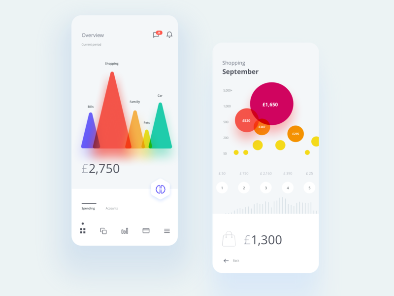 Spender - Personal Finance Manager balance finance analytics mobile banking spendings finance app dashboard bank money debit animation banking ios finance card app