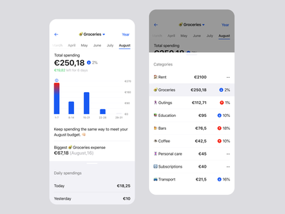 Buddy   Monthly statistics ux ui iphone interface white ios app buddy minimal suggestions statistics spendings expenses finance budget