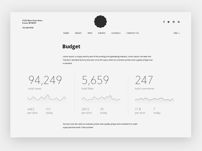 Budget prototype projects portfolio minimal ux ui design