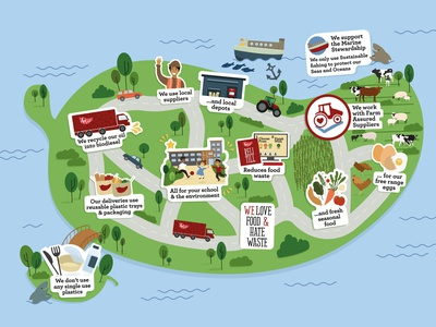 Relish School Illustrations for Wall Graphics farming environment education going green roadmap map illustration map sustainability farm to table environment animal illustration character design food education education vector colour hand drawn illustration