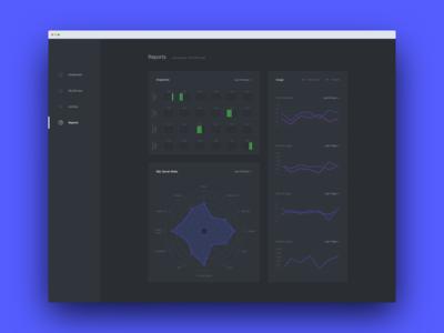 Server Analytics