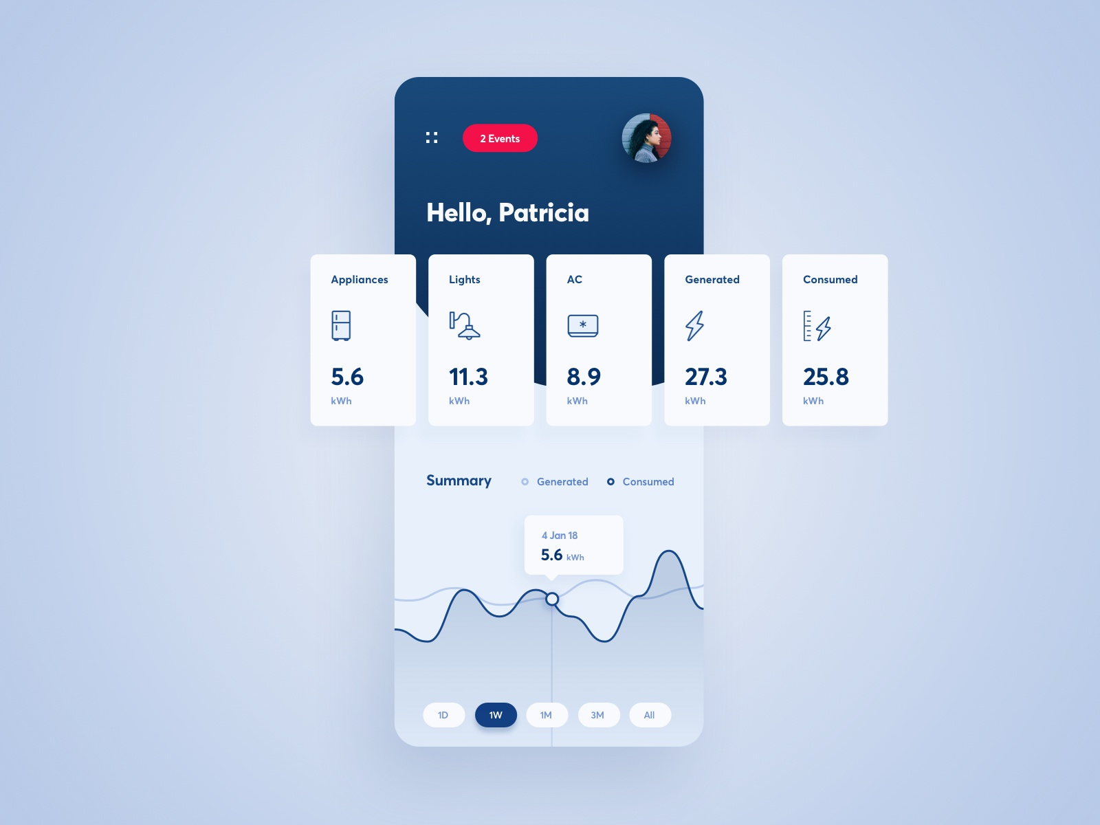 Energy tracking iphone app 2