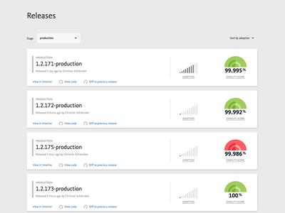 New releases dashboard development software monitoring error stability bugsnag