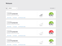 New releases dashboard