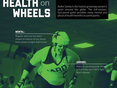 Roller Derby Infographic