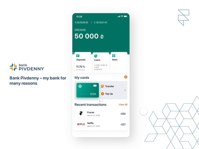 Dashboard | Bank Pivdenny | Redesign