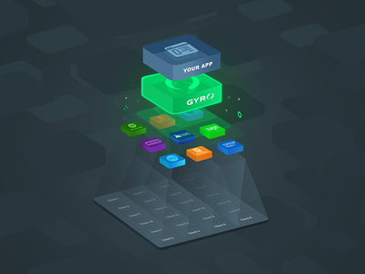 Gyro - Accounting API Infographic