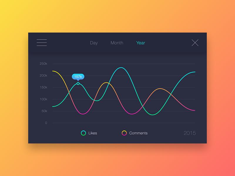 Statistics [.sketch] sketch project freebie app design dashboard analytics mobile ui graph chart ux app statistics ui