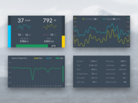 E-bike Dashboard App