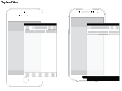 Native Models Study iphone ios android native app schematic study
